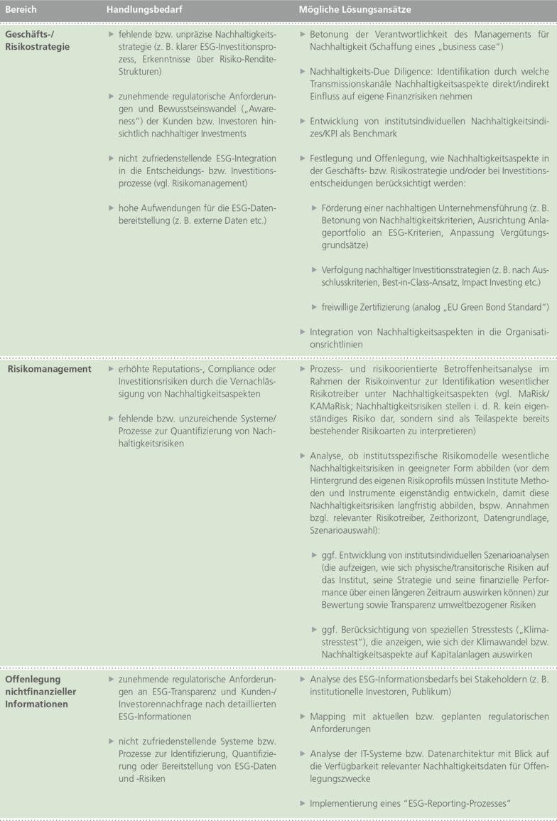 Nachhaltigkeitsaspekte_im_Finanzbereich_-_Chancen_und_Risiken_im_Ueberblick_6_7